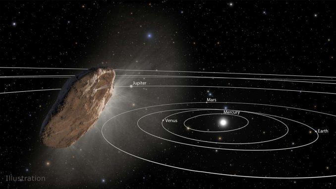 Oumuamua proviene da un'altra stella della via Lattea