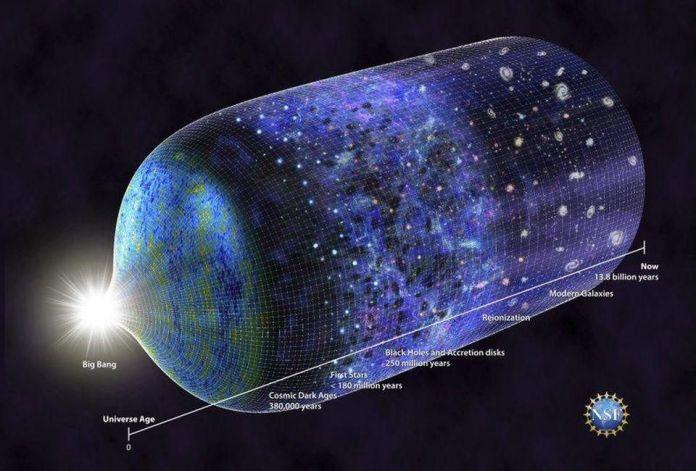 Tutta la nostra storia cosmica è teoricamente ben compresa, ma solo perché comprendiamo la teoria della gravitazione che sta alla base di essa e perché conosciamo l'attuale tasso di espansione e la composizione energetica dell'Universo.La luce continuerà sempre a propagarsi attraverso questo Universo in espansione e continueremo a ricevere quella luce anche nel lontano nel futuro, ma sarà limitata nel tempo per quanto ci raggiunge. Dovremo sondare per diminuire le luminosità e le lunghezze d'onda più lunghe per continuare a vedere gli oggetti attualmente visibili, ma questi sono limiti tecnologici, non fisici. – NICOLE RAGER FULLER / NATIONAL SCIENCE FOUNDATION