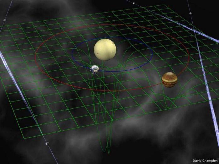 Quando una massa si muove attraverso una regione di spazio curvo, sperimenterà un'accelerazione a causa dello spazio curvo in cui vive. Inoltre, subisce un effetto aggiuntivo dovuto alla sua velocità mentre si muove attraverso una regione in cui la curvatura spaziale cambia continuamente. Questi due effetti, quando combinati, si traducono in una leggera, piccola differenza rispetto alle previsioni della gravità di Newton. –DAVID CHAMPION, MAX PLANCK INSTITUTE PER RADIO ASTRONOMY