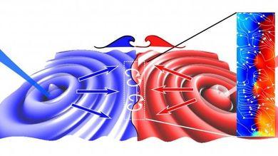 Giunzione Josepshon che si forma tra due fluidi quantistici di luce creati da due laser coerenti
