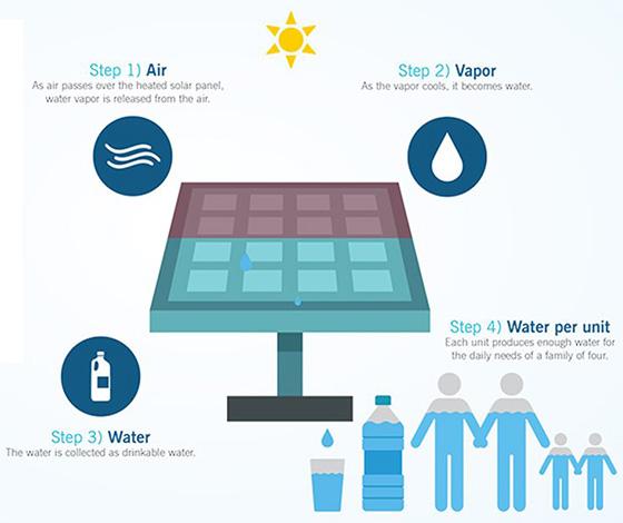 Potabilizzare l'acqua grazie all'energia del Sole