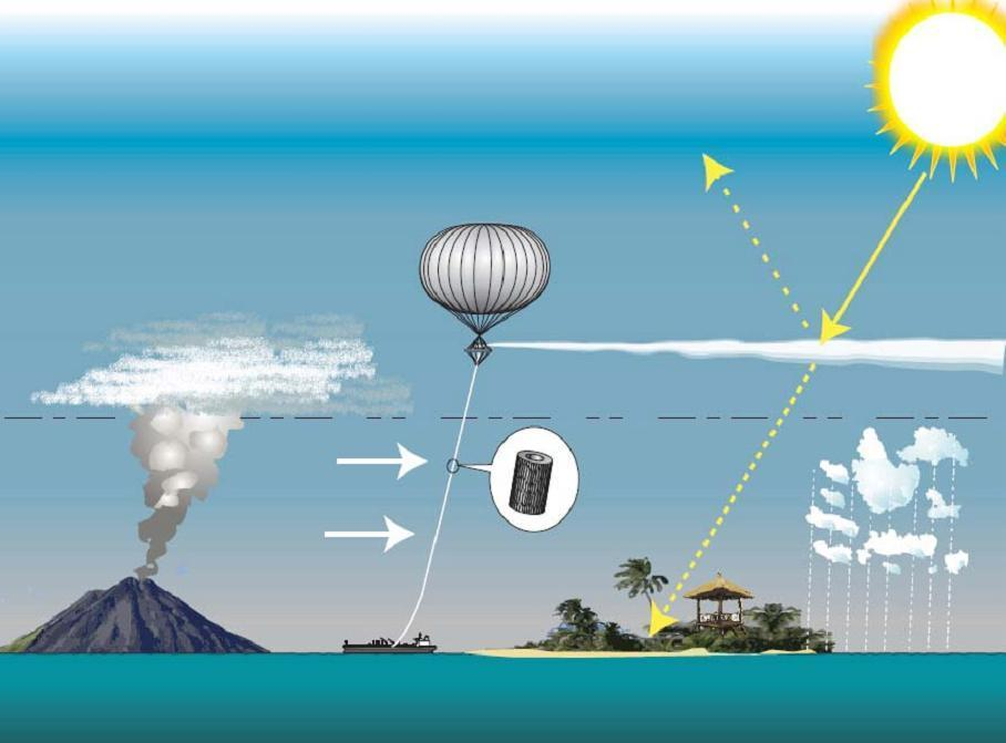 Palloni atmosferici per raffreddare il clima terrestre