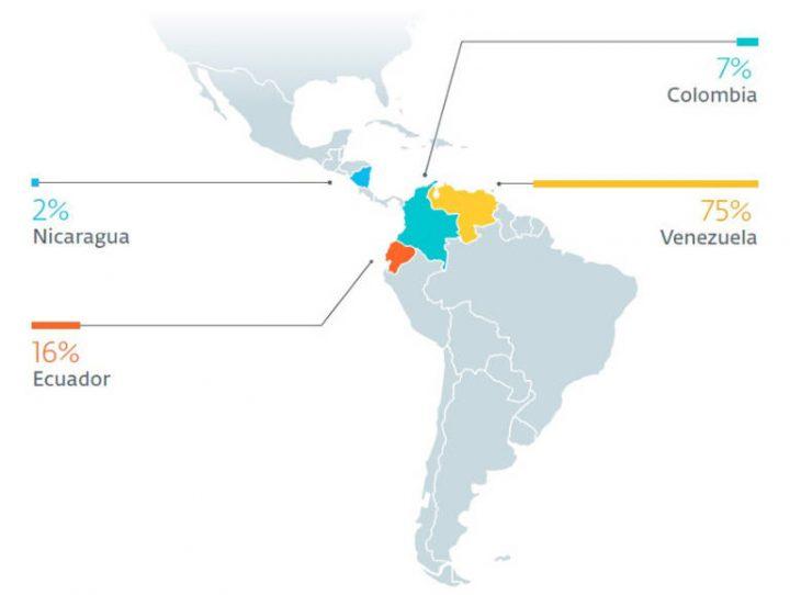 Cyber attacco in Venezuela