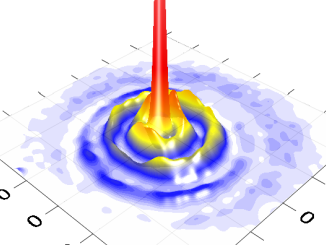 Mulinelli quantistici di polaritoni per la superconduttività di luce