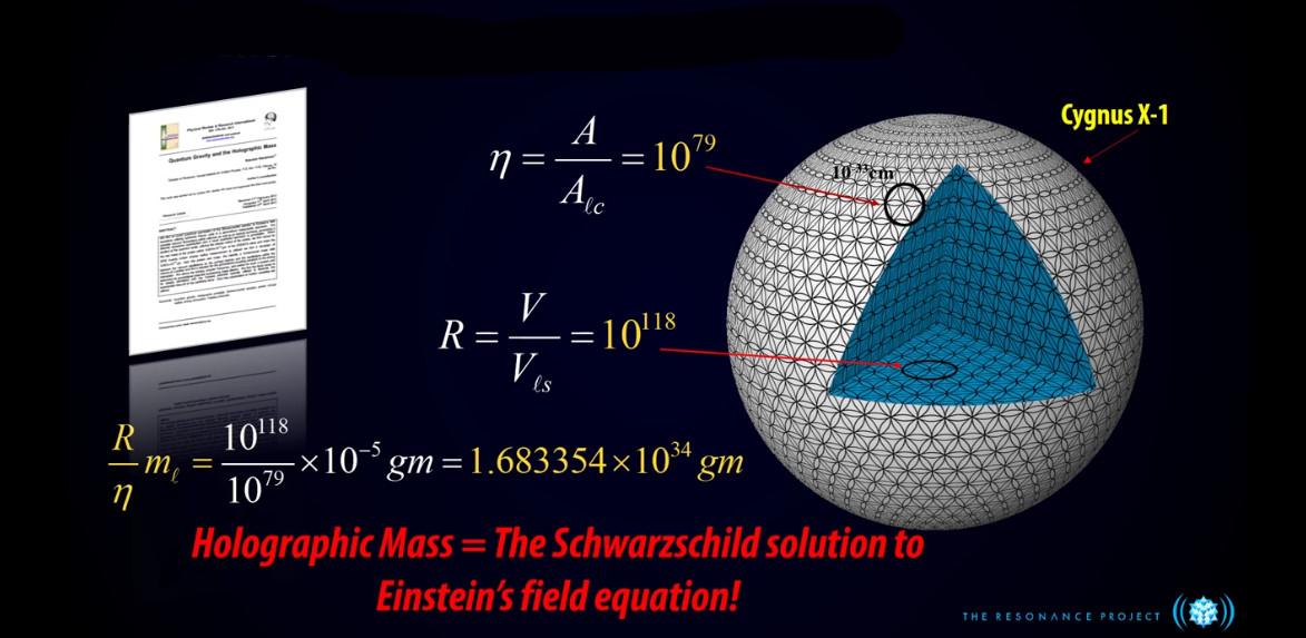 Come la gravità agisce sulle particelle quantistiche