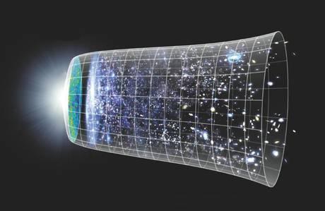 Rappresentazione grafica dell'espansione dell'universo (fonte:NASA / WMAP SCIENCE TEAM)