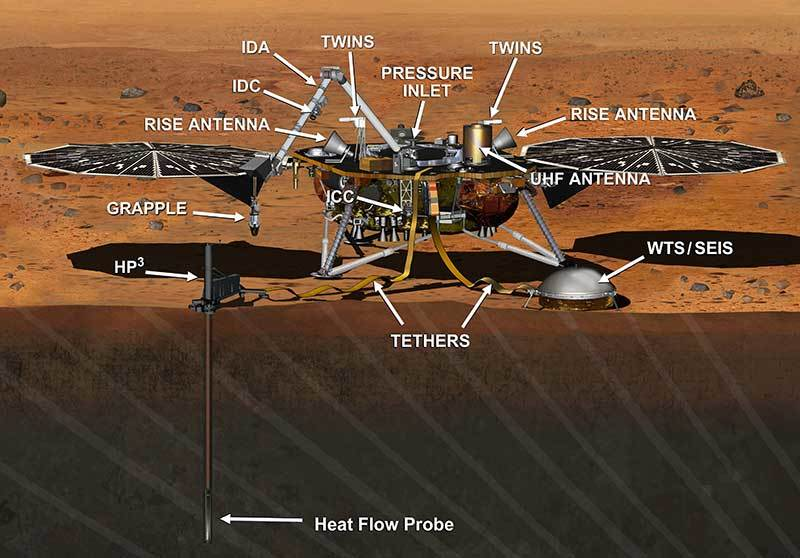 Il magnetografo del lander InSight rileva fluttuazioni magnetiche