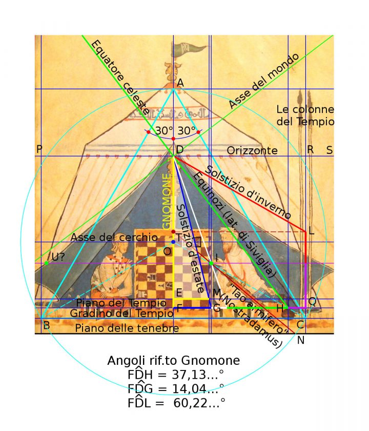 """Fig. 6: Miniatura""""scacco matto"""""""