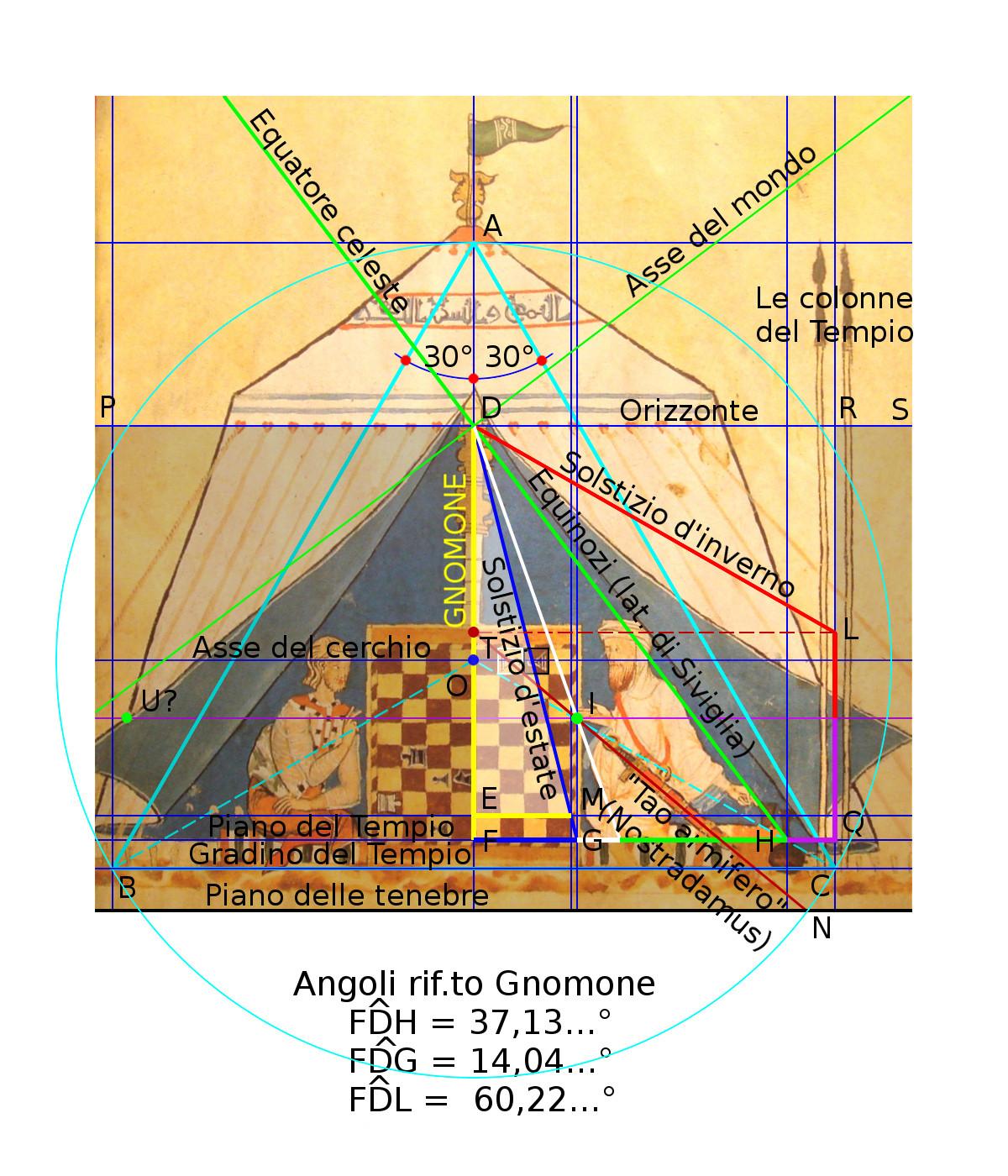 """Fig. 9: Miniatura""""scacco matto"""". Simulazione di uno spaccato edile, simile al caso del Castel Monte."""