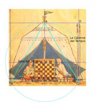 """Miniatura """"scacco al re"""". Il tempio massonico e le colonne Boaz e Jochin"""