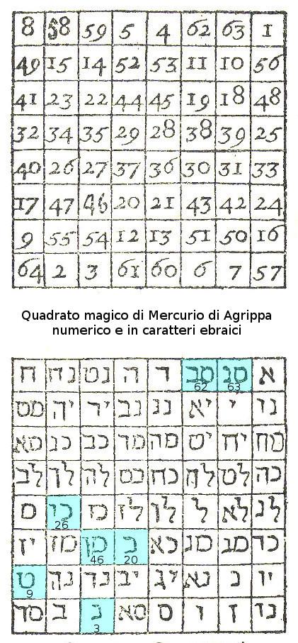 Quadrato di Mercurio di Agrippa