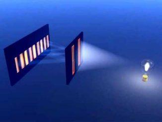 Conferme di sovrapposizione quantistica per il macrocosmo