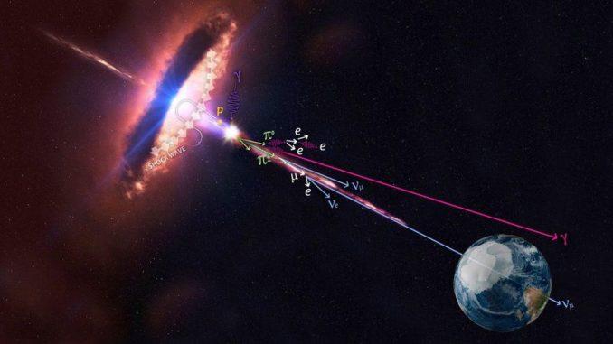 In questa rappresentazione artistica, un blazar sta accelerando i protoni che producono pioni, che producono neutrini e raggi gamma. Vengono anche prodotti fotoni. Mentre potresti non pensare molto alla differenza tra le particelle che si muovono alla velocità della luce e quelle che si muovono al 99.99999% della velocità della luce, quest'ultimo caso è di estremo interesse, in quanto si muove dentro e fuori da un mezzo (o tra mezzi di diverse costanti dielettriche), è possibile creare uno shock quando le particelle iniziano a muoversi più velocemente della luce in un particolare mezzo. –ICECUBE / NASA