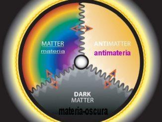 In ascolto, per la materia oscura, sulla frequenza dell'assione