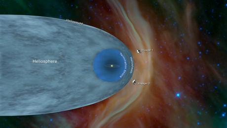 Rappresentazione della posizione delle sonde Voyager 1 e Voyager 2 oltre i confini del Sistema Solare (fonte: NASA/JPL-CaltechT)