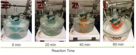 Sequenze della reazione chimica che ha permesso di ottenere metanolo dalla CO2 imitando la fotosintesi (fonte: University of Waterloo)