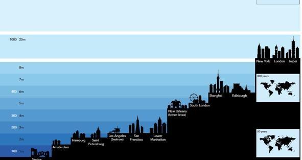 Una ricostruzione dell'innalzamento dei livelli dei mari (illustrazione di Laura Sullivan, Joe Swainson, Fabio Bergamaschi per Information is Beautiful)