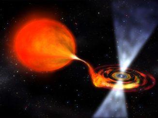 Instabilità dell'energia oscura indotta dalle onde gravitazionali