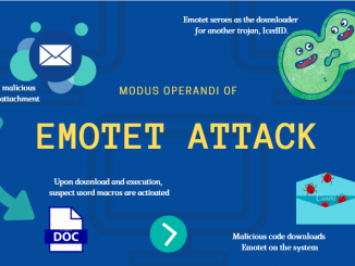 Hacker blocca Francoforte con il malware Emotet