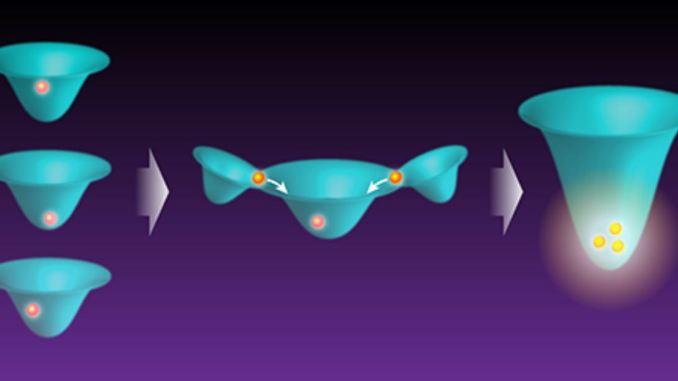 """L'esperimento prevede la riunione di tre atomi in maniera controllata per osservare con dettagli senza precedenti le collisioni (credito: <a href=""""https://journals.aps.org/prl/abstract/10.1103/PhysRevLett.124.073401"""" rel=""""nofollow"""" data-aalisten=""""1"""">Phys. Rev. Lett. 124, 073401 (2020) - Doi: 10.1103/PhysRevLett.124.073401</a>)"""
