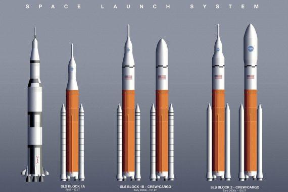 Il Saturno V e la nuova famiglia di lanciatori della Nasa, lo Space Launch System (SLS), a confronto: il core stage dell'SLS è alto 64,4 metri e largo più di 8. Al suo interno trovano posto i 2,77 milioni di litri di propellente (ossigeno liquido e idrogeno liquido) che alimenteranno 4 propulsori RS-25, una versione aggiornata dei propulsori degli Space Shuttle. | Nasa