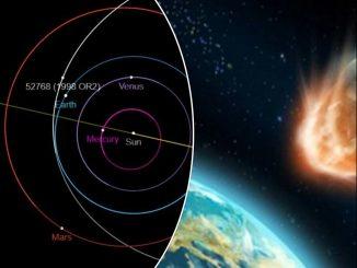 Gigantesco asteroide sfiorerà la Terra a fine Aprile 2020
