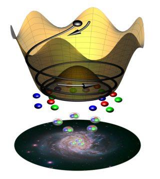La rotazione dell'assione Qcd (sfera nera) produce un eccesso di materia (sfere colorate) rispetto all'antimateria, consentendo l'esistenza delle galassie e degli esseri umani. Crediti: Graphics: Harigaya & Co; Photo: Nasa