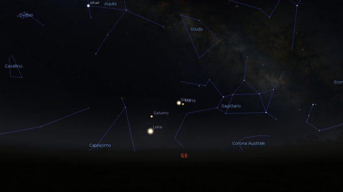 Saturno, Giove, Luna e Marte