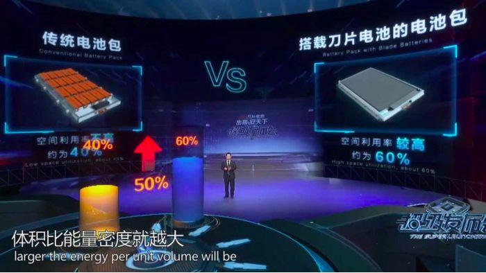 Auto elettriche: dalla Cina arriva la super batteria indistruttibile