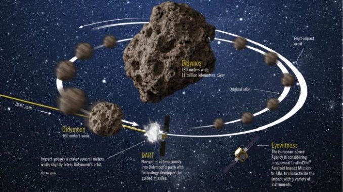 Conferma storica di un essere umano colpito e ucciso da un meteorite