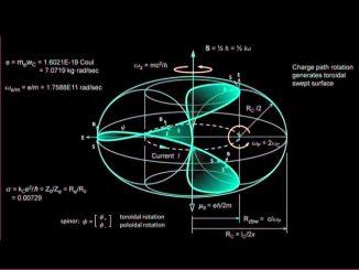 """Dall'osservazione dei quasar un Universo """"sferico"""" e con un nord e sud"""