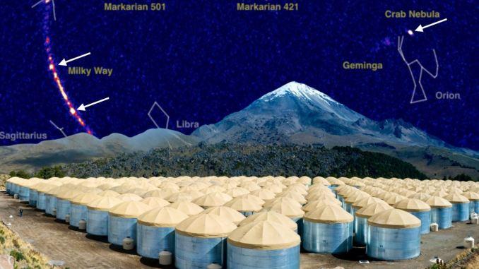 Vista nel cielo di raggi gamma ad altissima energia. Le frecce stanno ad indicare le quattro fonti con un livello energetico superiore a 100 TeV individuate dai ricercatori all'interno della nostra galassia (credito: Jordan Goodman)