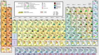 """I 150 anni della tavola periodica degli elementi. """"E' l'alfabeto per capire la materia"""""""