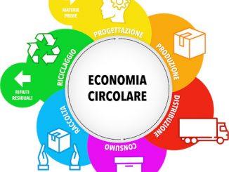 Startup Italiane sempre più impegnate nell'economia circolare
