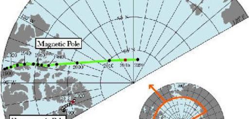 Lo spostamento irreversibile del polo nord magnetico