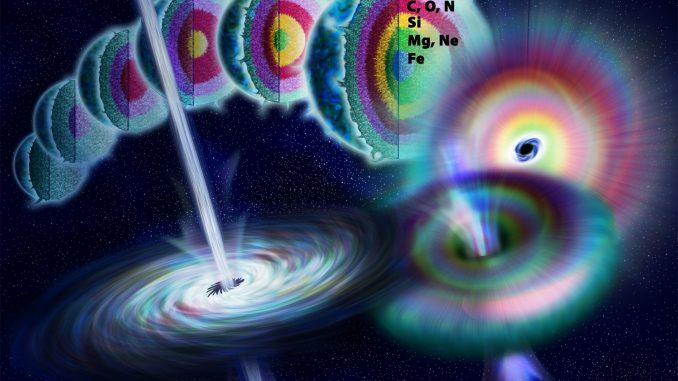 Confermata la velocità della luce nel vuoto anche per i GRB