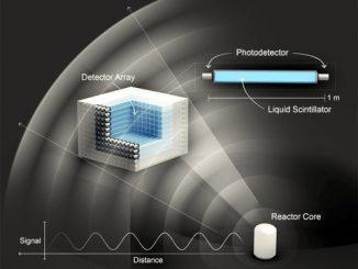 Infruttuosa ricerca del quarto neutrino sterile
