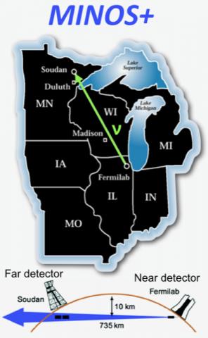 L'esperimento Minos+ del Fermilab utilizza due rilevatori di neutrini a 735 km di distanza, in Illinois e nel Minnesota. Crediti: Fermilab