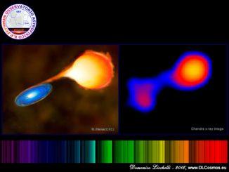Spettrografia quantistica per studiare gli stati della materia