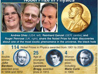 Assegnato il premio Nobel per la fisica ai teorici dei buchi neri