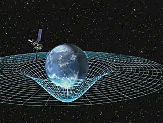 Il tempo nello spazio è un'illusione data dal movimento