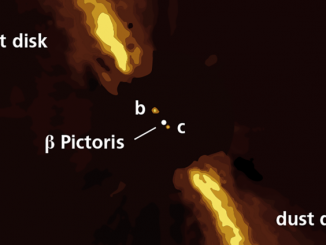 Trovato Beta Pictoris c, esopianeta attorno alla stella β Pic