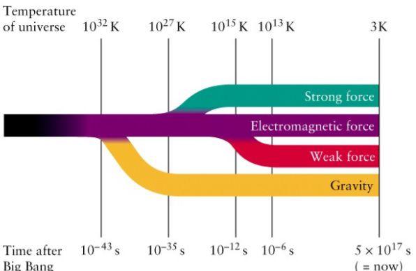 temperature inflazione cosmica