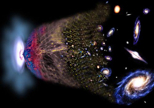 una teoria che è in grado di predire tutto non è scienza.