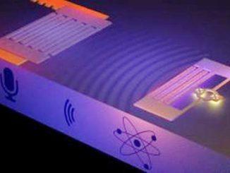 Coppia fonone-fotone entangled con la vibrazione quantistica