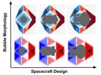 """Impressione artistica di diversi progetti di veicoli spaziali considerando le forme teoriche di diversi tipi di """"bolle di curvatura"""". Crediti: Erik Lentz"""