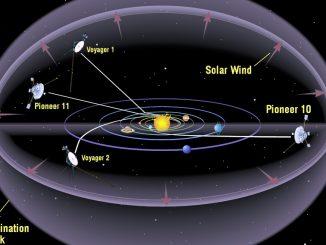 """Progetto """"Interstellar Probe"""" della Nasa per lo studio dell'eliosfera"""