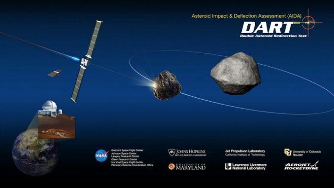 Prove tecniche per la deviazione di asteroidi pericolosi per la Terra