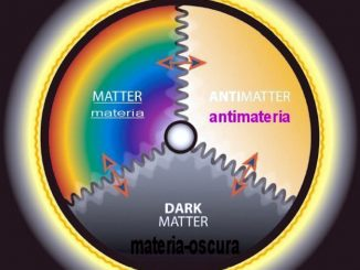 Chameleons, la particella che ci avvicina alla materia oscura