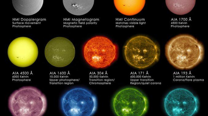 Di quanti colori può essere una stella